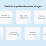 How to Build a Fintech App: Types and Features Guide, Process of Development